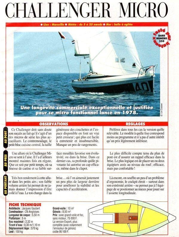 Essai Rapide Sur Le Challenger Micro